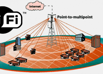 Wireless-Broadband-for-business