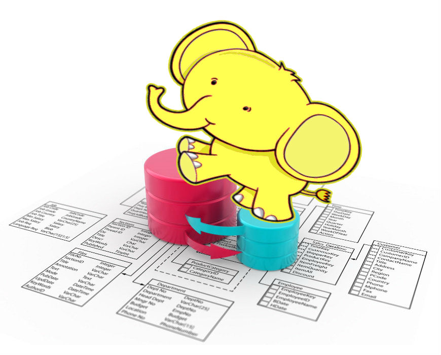 Hadoop Data Warehousing