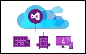 asp-net-application-development