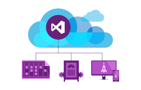 Creating and Consuming Web API in ASP.NET MVC