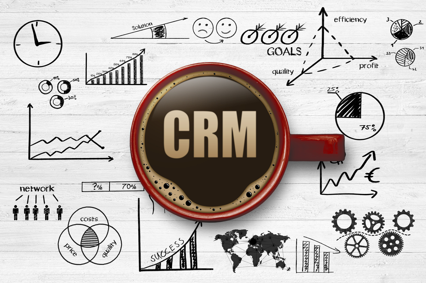 Microsoft Dynamics CRM Company – For Better Relations