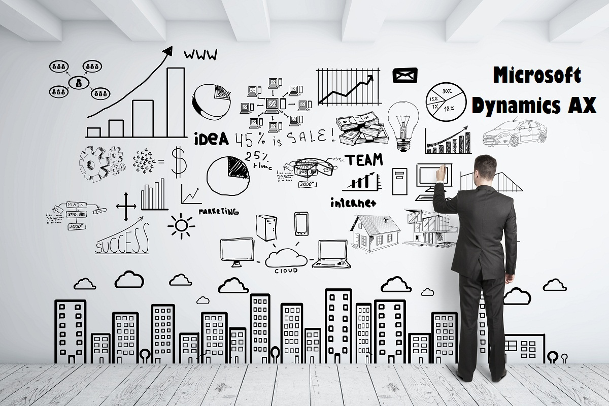 The Microsoft Dynamics AX – Let's Rethink Business Applications