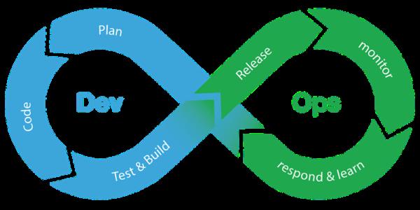 DevOps_Cost-effective