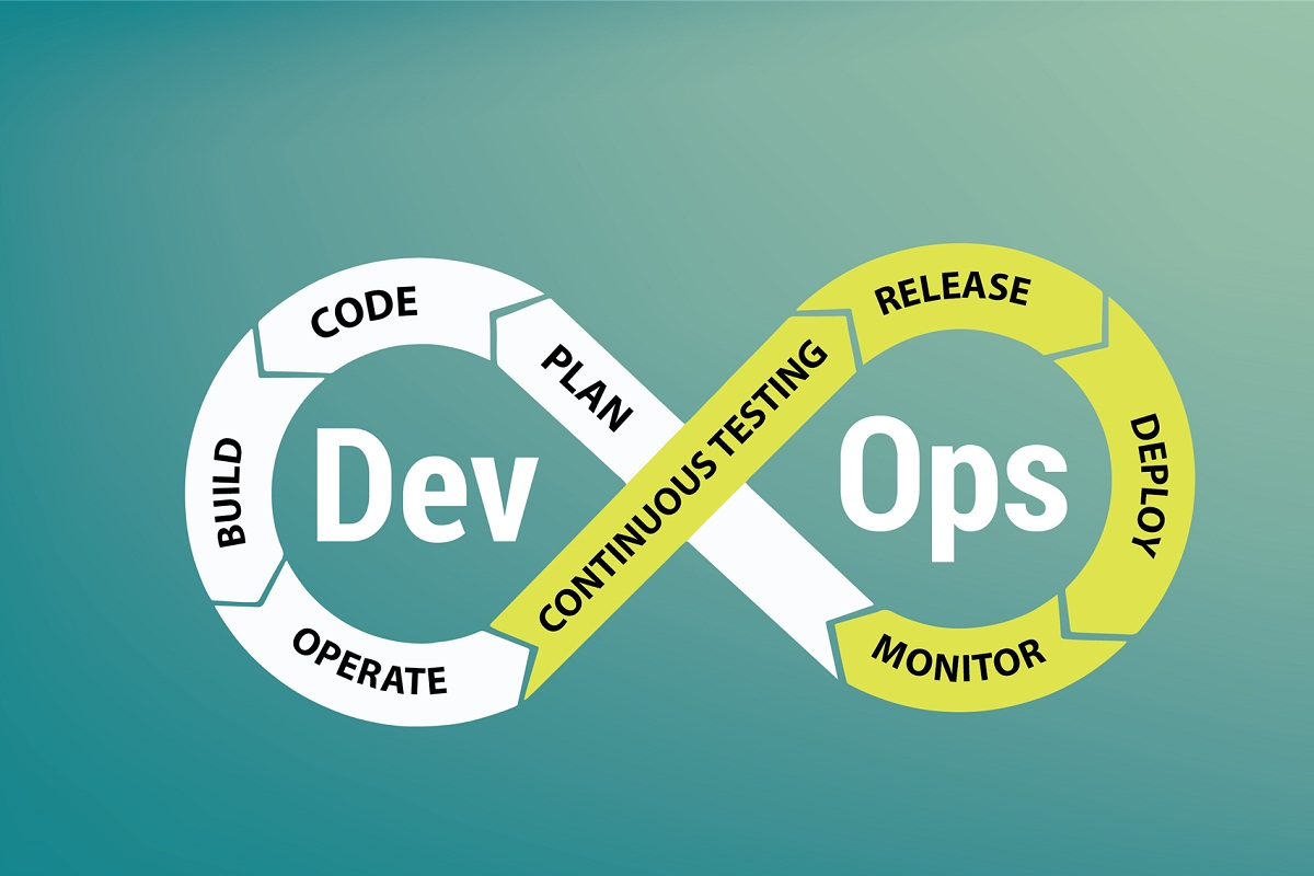 Is DevOps the Key to the Reliability of a Site in 2020?
